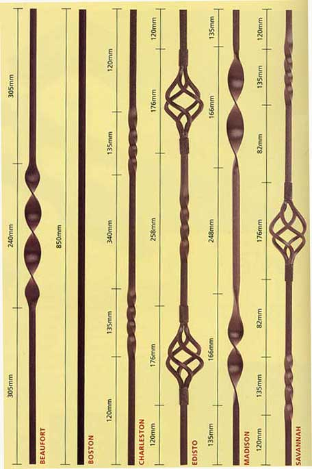 Selectin of Metal Balusters